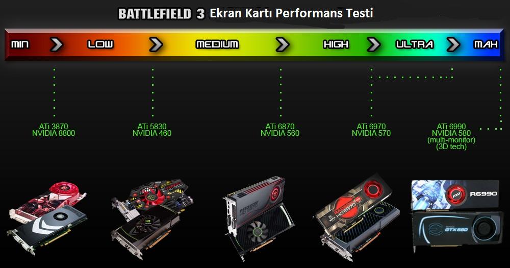battlefield-3-ekrankartı