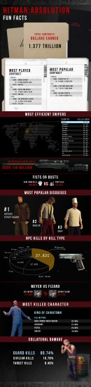 HitmanAbsolution_infographic