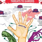 gamers_infographic
