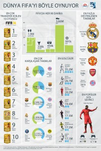 FIFA_Infographic-(Turkish)