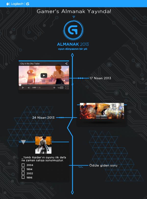 Logitech Gamers Almanak _post