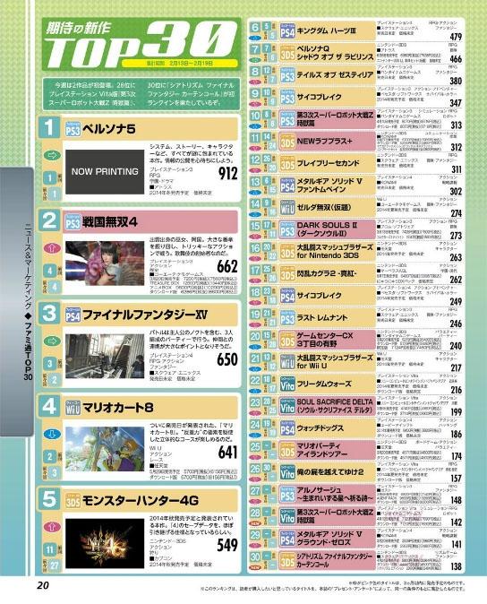 Fami-Top-30_02-26-14