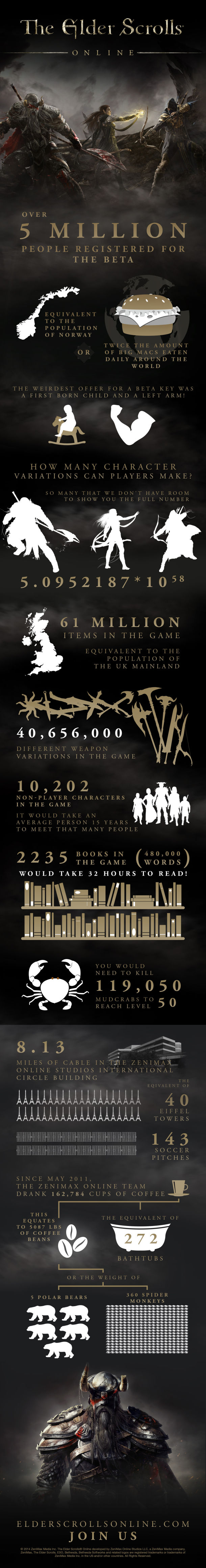 eso_infographic