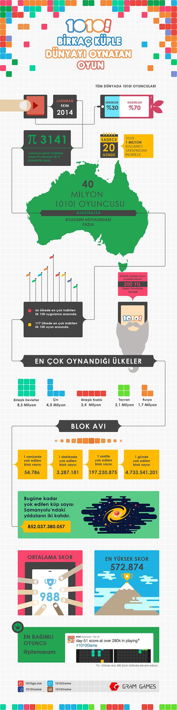 1444375569_1010_Infografik_TR